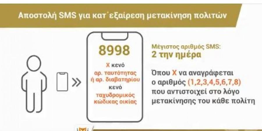 opțiuni în Cipru